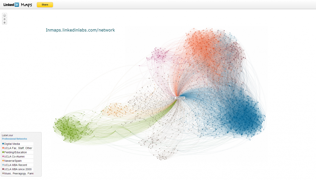 Visually Mapping Your Social Self